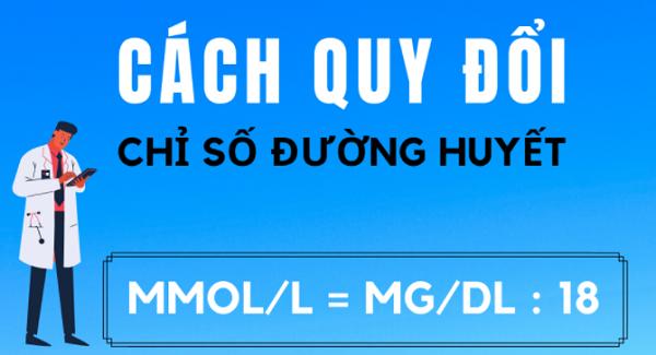 Cách quy đổi đơn vị mg/dl sang mmol/l